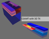 CSAMT with 3D Tx